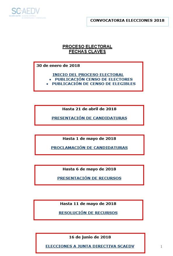 Fechas Clave SCAEDV